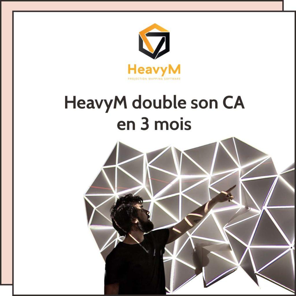 cas-clients heavy, comment doubler son CA en 3 mois