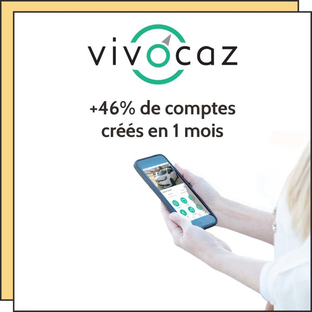 génération de clients pour Vivocaz